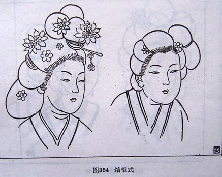 古代女子发型参考(组图)(4)