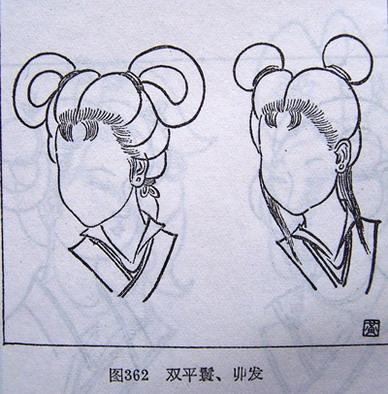 古代女子头发简笔画步骤