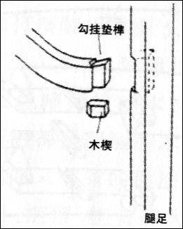 传统红木家具榫卯工艺结构图(2)